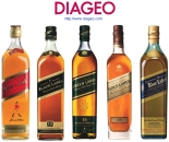 Diageo_Johnnie_Walker