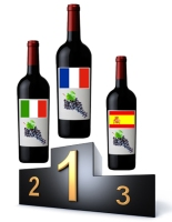 2014 Country World Largest Producers of Wines